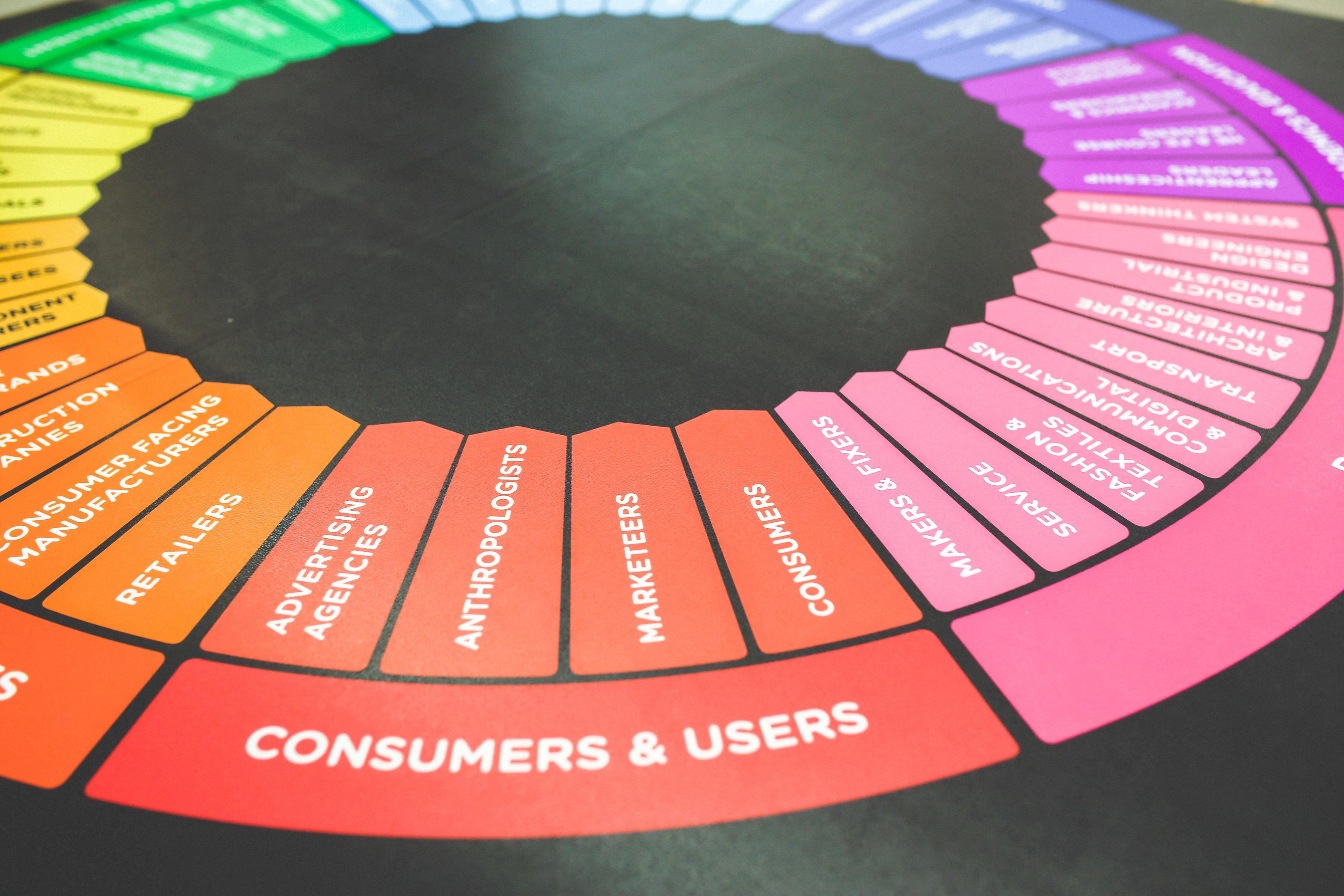 ラストワンマイル株式会社におけるLaravelを用いた販促用マーケティングツール開発業務