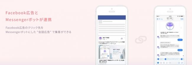 Facebook Messengerを活用できる新しい会員システム「fanp[ファンプ]」のデザイン業務